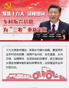 """热词解读:乡村振兴战略  为""""三农""""重新定位"""