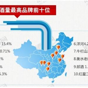 春节假期 泸州老窖喜获各地消费者青睐