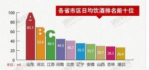 春节饮酒:泸州老窖成为中国人团年首选