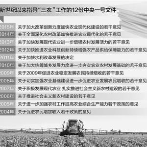 中国要强,农业必须强