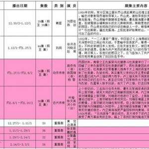 最新电视剧编排表及节目预告