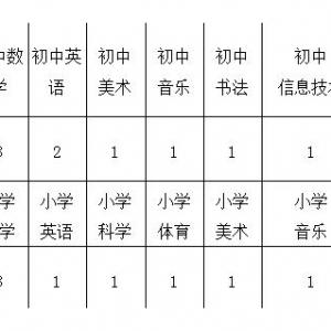 北京师范大学常州附属学校教师招聘启事(常州站)