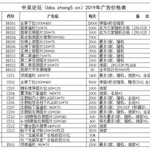 中吴论坛(bbs.zhong5.cn)2019年广告价格表