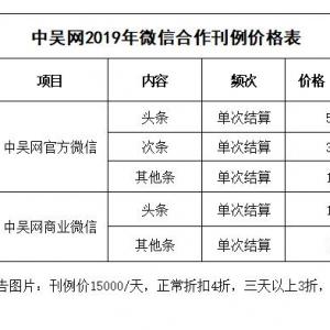 中吴网2019年微信合作刊例价格表
