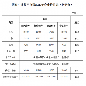 常州广播电视台四套广播频率官微2020年合作价目表(刊例价)