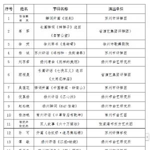 江苏省舞台艺术优秀青年人才展演常州分会场即将启幕